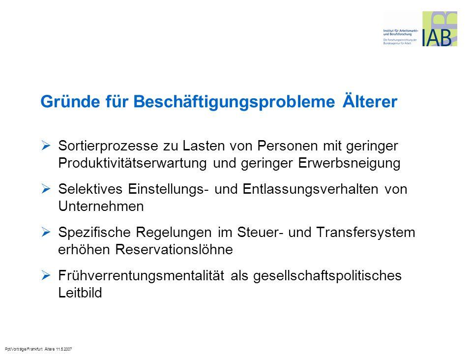 Ppt/Vorträge/Frankfurt Ältere 11.5.2007 Gründe für Beschäftigungsprobleme Älterer Sortierprozesse zu Lasten von Personen mit geringer Produktivitätser