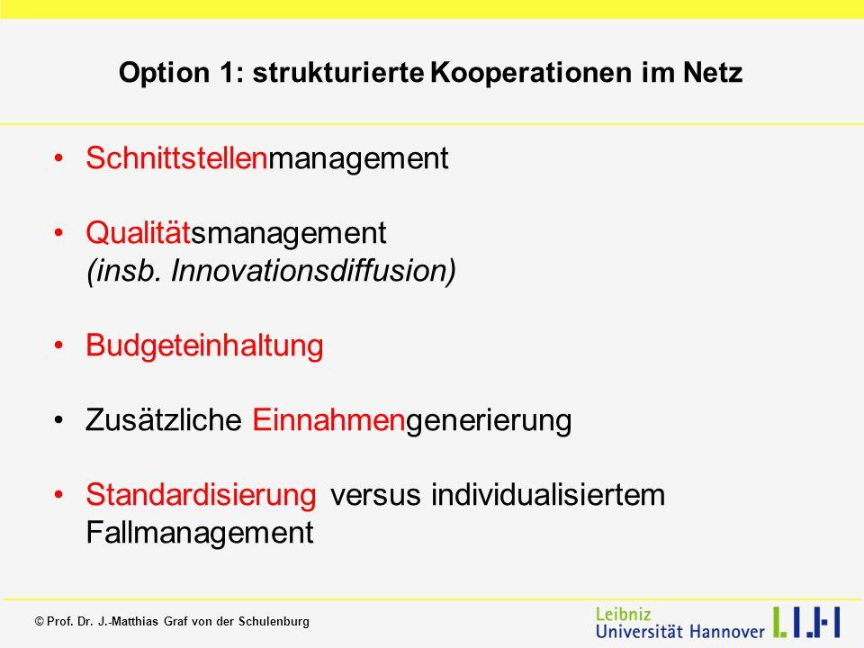 © Prof. Dr. J.-Matthias Graf von der Schulenburg Option 1: strukturierte Kooperationen im Netz Schnittstellenmanagement Qualitätsmanagement (insb. Inn