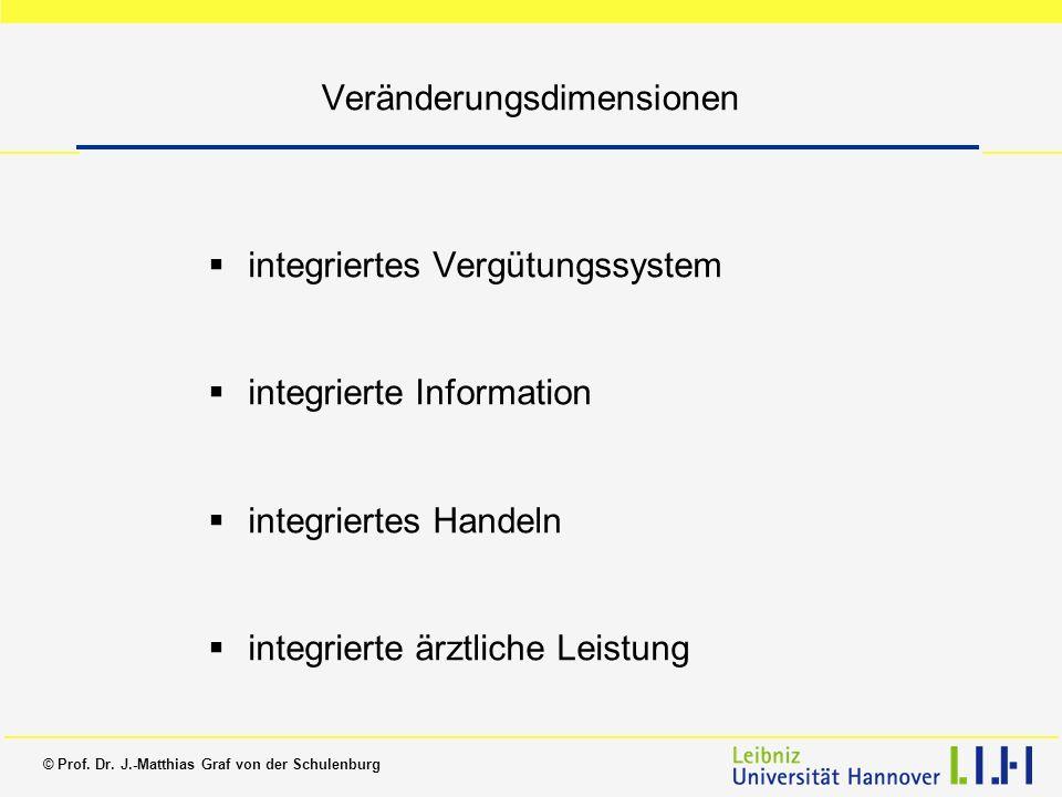 © Prof. Dr. J.-Matthias Graf von der Schulenburg Veränderungsdimensionen integriertes Vergütungssystem integrierte Information integriertes Handeln in