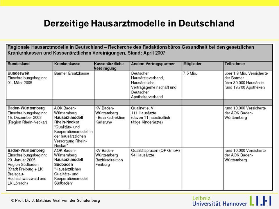 © Prof. Dr. J.-Matthias Graf von der Schulenburg Derzeitige Hausarztmodelle in Deutschland
