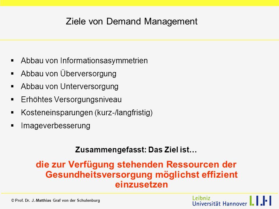 © Prof. Dr. J.-Matthias Graf von der Schulenburg Ziele von Demand Management Abbau von Informationsasymmetrien Abbau von Überversorgung Abbau von Unte