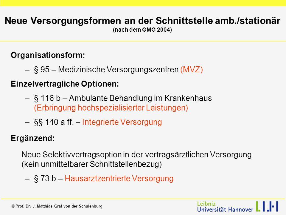 © Prof. Dr. J.-Matthias Graf von der Schulenburg Organisationsform: –§ 95 – Medizinische Versorgungszentren (MVZ) Einzelvertragliche Optionen: –§ 116