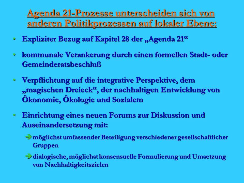 Agenda 21-Prozesse unterscheiden sich von anderen Politikprozessen auf lokaler Ebene: Expliziter Bezug auf Kapitel 28 der Agenda 21Expliziter Bezug auf Kapitel 28 der Agenda 21 kommunale Verankerung durch einen formellen Stadt- oder Gemeinderatsbeschlußkommunale Verankerung durch einen formellen Stadt- oder Gemeinderatsbeschluß Verpflichtung auf die integrative Perspektive, dem magischen Dreieck, der nachhaltigen Entwicklung von Ökonomie, Ökologie und SozialemVerpflichtung auf die integrative Perspektive, dem magischen Dreieck, der nachhaltigen Entwicklung von Ökonomie, Ökologie und Sozialem Einrichtung eines neuen Forums zur Diskussion und Auseinandersetzung mit:Einrichtung eines neuen Forums zur Diskussion und Auseinandersetzung mit: möglichst umfassender Beteiligung verschiedener gesellschaftlicher Gruppen möglichst umfassender Beteiligung verschiedener gesellschaftlicher Gruppen dialogische, möglichst konsensuelle Formulierung und Umsetzung von Nachhaltigkeitszielen dialogische, möglichst konsensuelle Formulierung und Umsetzung von Nachhaltigkeitszielen