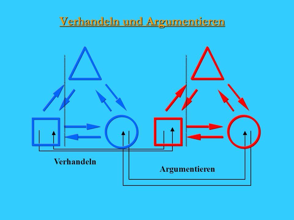 Verhandeln und Argumentieren Verhandeln Argumentieren