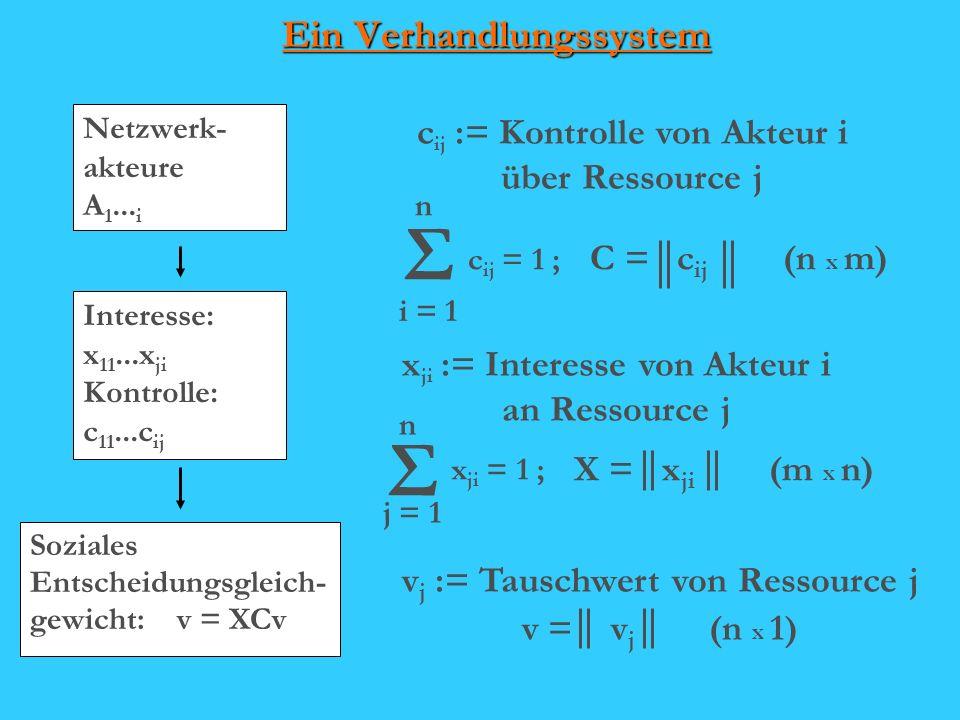 Ein Verhandlungssystem Netzwerk- akteure A 1...
