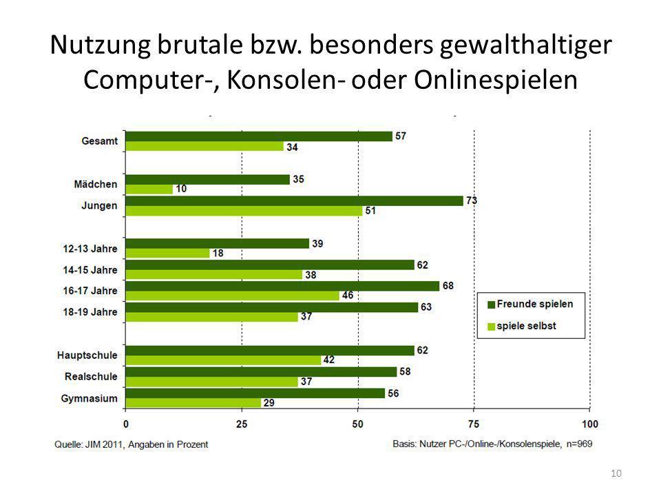 Nutzung brutale bzw. besonders gewalthaltiger Computer-, Konsolen- oder Onlinespielen 10