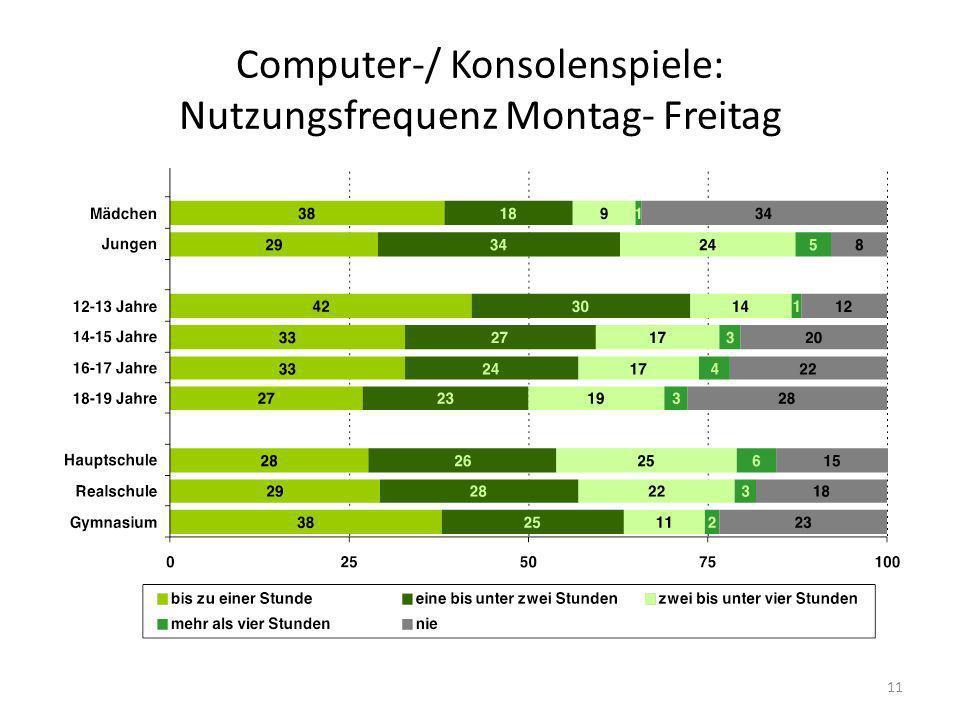 Computer-/ Konsolenspiele: Nutzungsfrequenz Montag- Freitag 11