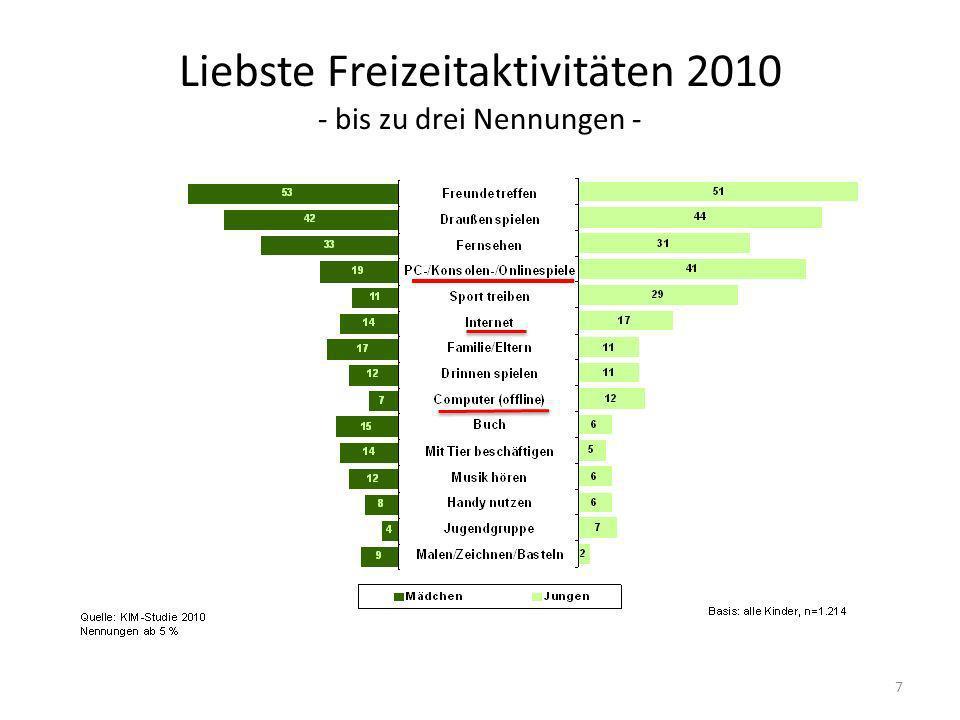 Liebste Freizeitaktivitäten 2010 - bis zu drei Nennungen - 7
