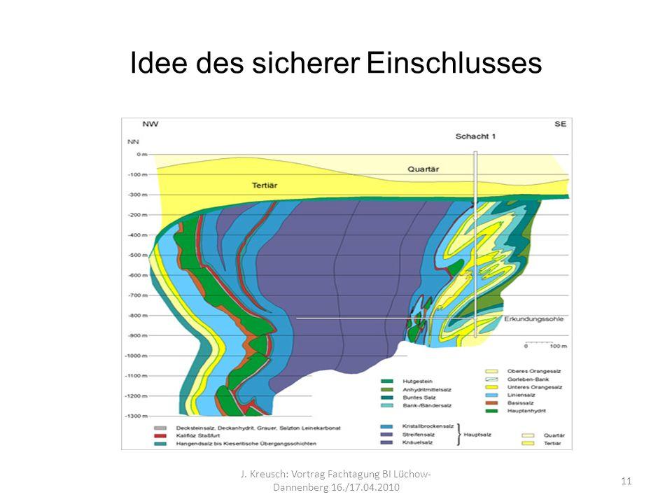Idee des sicherer Einschlusses J. Kreusch: Vortrag Fachtagung BI Lüchow- Dannenberg 16./17.04.2010 11