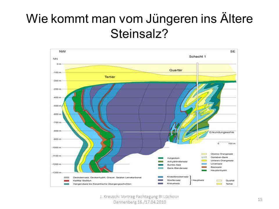 Wie kommt man vom Jüngeren ins Ältere Steinsalz? J. Kreusch: Vortrag Fachtagung BI Lüchow- Dannenberg 16./17.04.2010 15