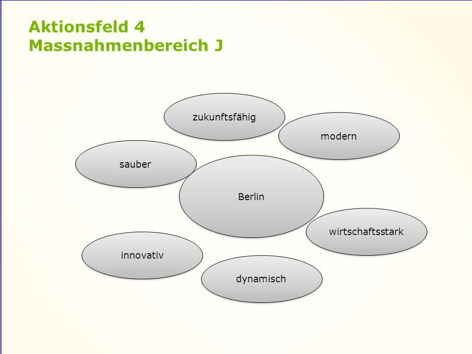 Aktionsfeld 4 Massnahmenbereich J Berlin zukunftsfähig modern sauber innovativ dynamisch wirtschaftsstark