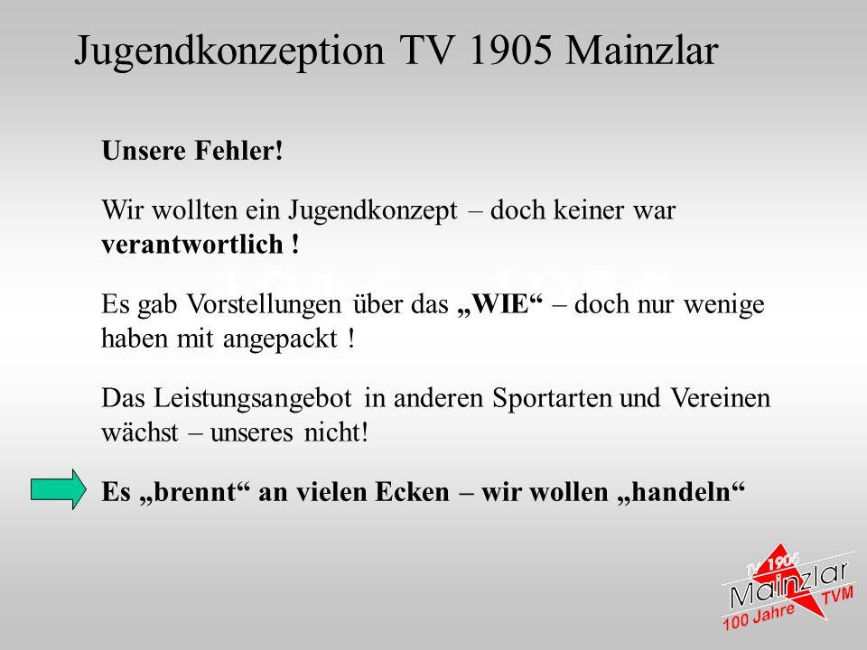 1916 - 1925 Jugendkonzeption TV 1905 Mainzlar Unsere Fehler! Wir wollten ein Jugendkonzept – doch keiner war verantwortlich ! Es gab Vorstellungen übe