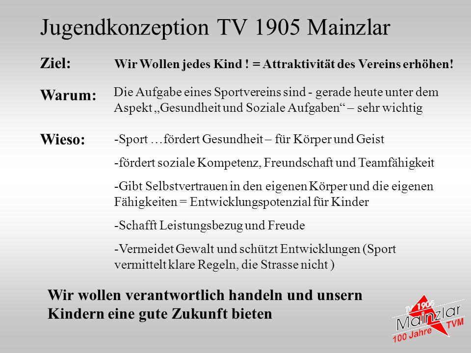 Jugendkonzeption TV 1905 Mainzlar Ziel: Wir Wollen jedes Kind ! = Attraktivität des Vereins erhöhen! Warum: Die Aufgabe eines Sportvereins sind - gera
