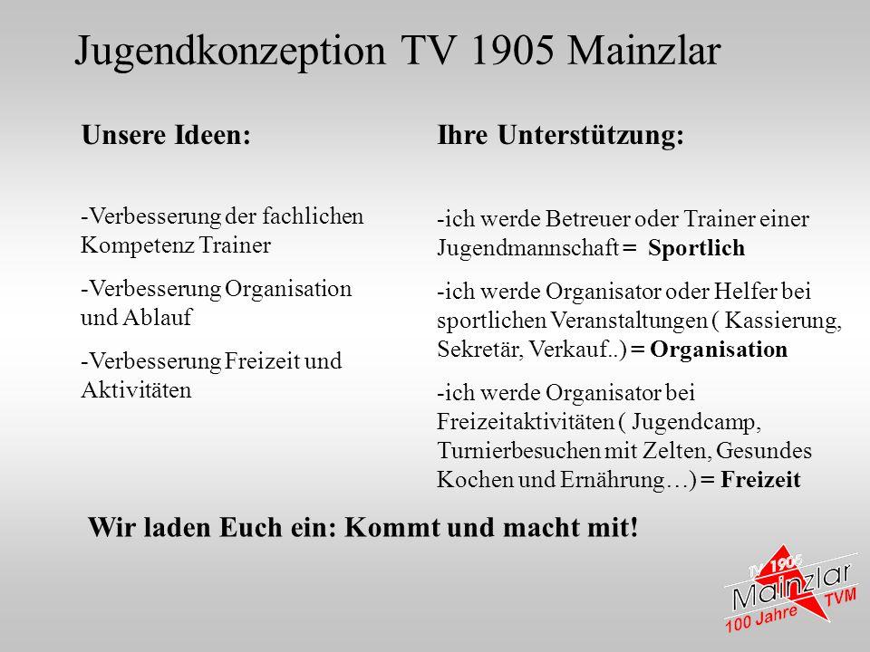 Jugendkonzeption TV 1905 Mainzlar Unsere Ideen: -Verbesserung der fachlichen Kompetenz Trainer -Verbesserung Organisation und Ablauf -Verbesserung Fre