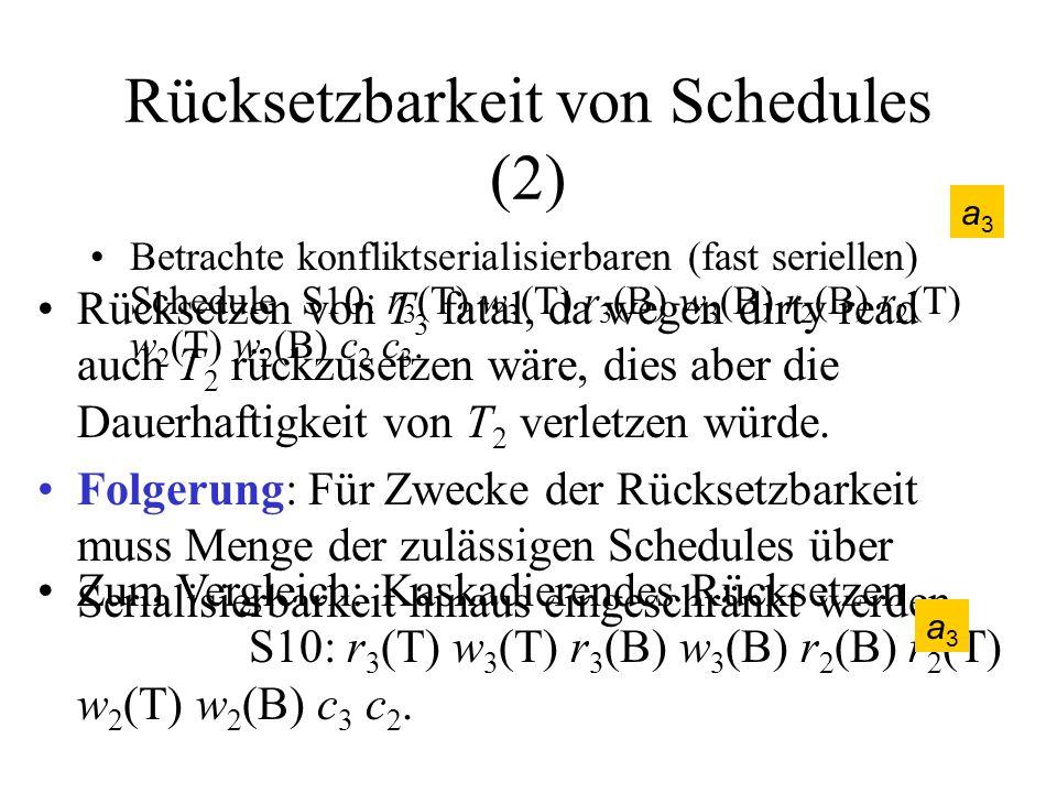 Rücksetzbarkeit von Schedules (2) Betrachte konfliktserialisierbaren (fast seriellen) ScheduleS10: r 3 (T) w 3 (T) r 3 (B) w 3 (B) r 2 (B) r 2 (T) w 2 (T) w 2 (B) c 2 c 3.