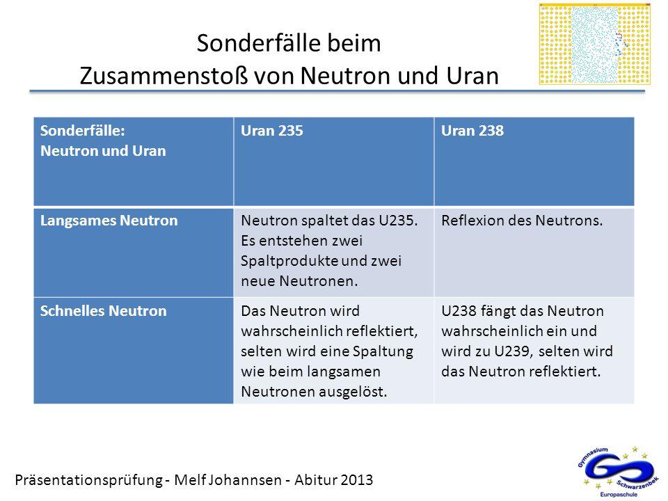 Präsentationsprüfung - Melf Johannsen - Abitur 2013 Sonderfälle beim Zusammenstoß von Neutron und Uran Sonderfälle: Neutron und Uran Uran 235Uran 238