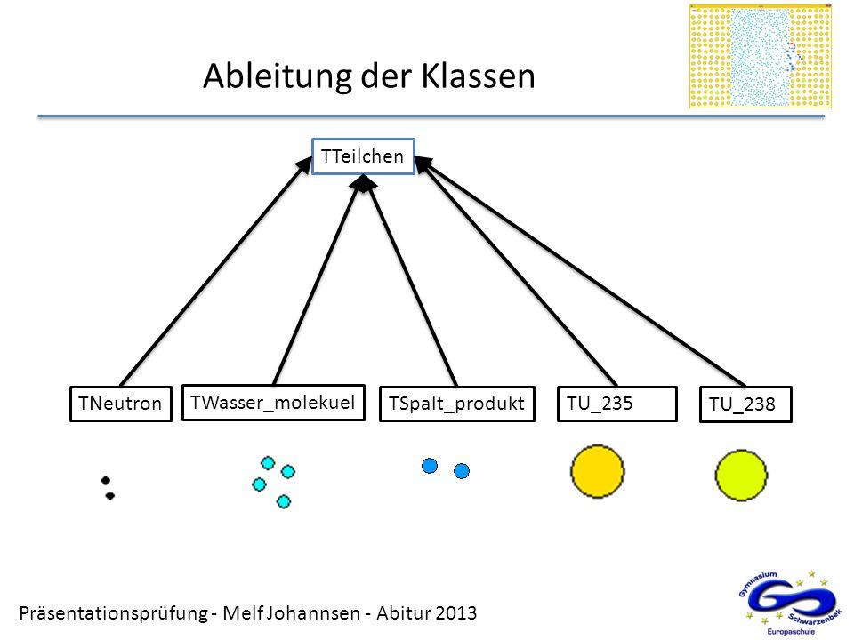 Präsentationsprüfung - Melf Johannsen - Abitur 2013 Ableitung der Klassen TTeilchen TWasser_molekuel TNeutronTU_235 TU_238 TSpalt_produkt