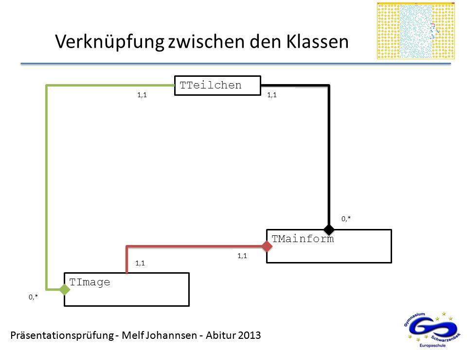 Präsentationsprüfung - Melf Johannsen - Abitur 2013 Verknüpfung zwischen den Klassen Präsentationsprüfung - Melf Johannsen - Abitur 2013 TTeilchen TMa