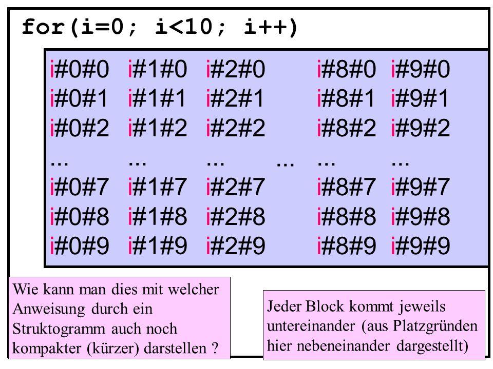 for(i=0; i<10; i++) ausgabe_zeile_i#0 ausgabe_zeile_i#1 ausgabe_zeile_i#2 ausgabe_zeile_i#9 ausgabe_zeile_i#8...