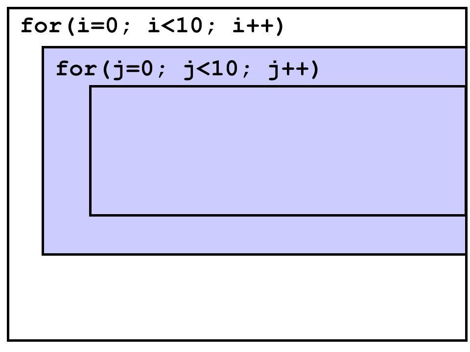 for(i=0; i<10; i++) for(j=0; j<10; j++) ausgabe_zeile_i#j#0...