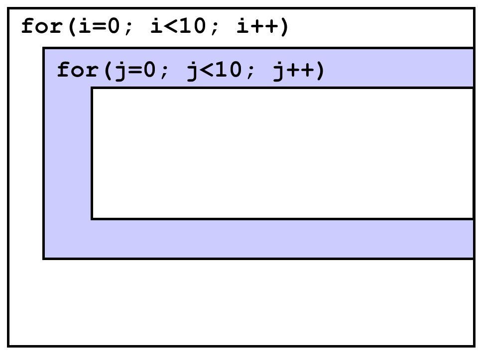 for(i=0; i<10; i++) for(j=0; j<10; j++) ausgabe_zeile_i#j#k for(k=0; k<10; k++)