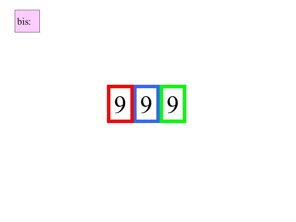 Wie kann man die Anzahl der Schleifendurchgänge berechnen ?