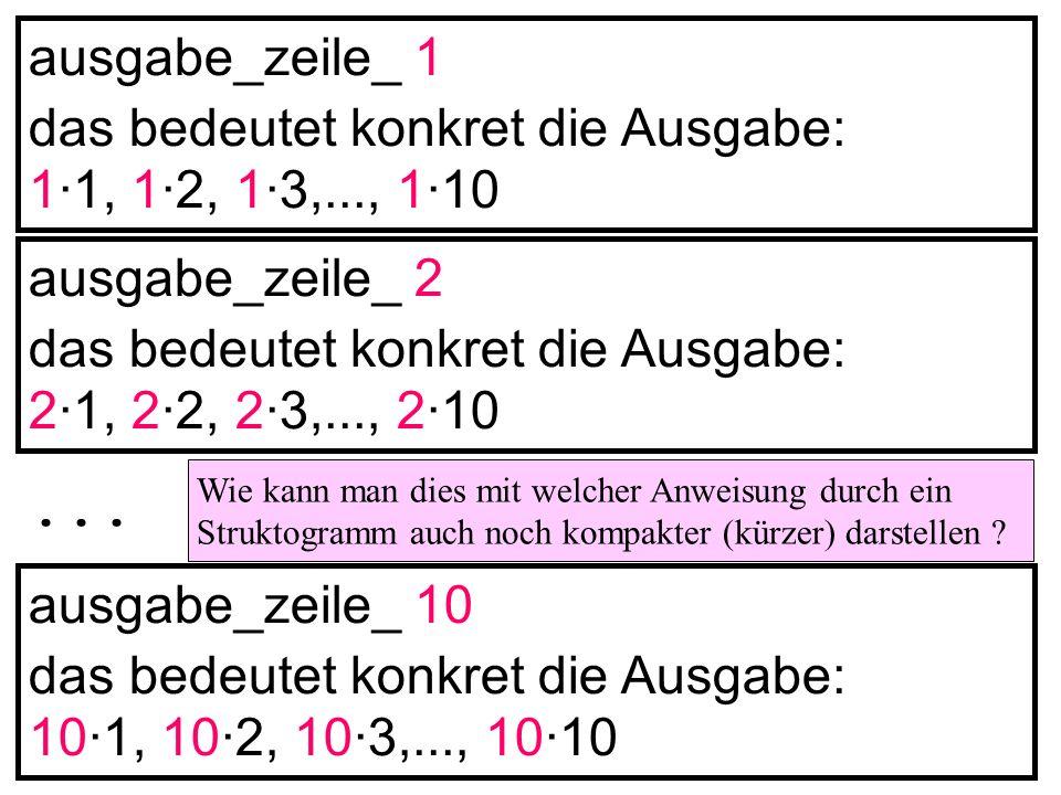 Oder anders dargestellt: for(i=1; i<=10; i++) ausgabe_zeile_ i das bedeutet konkret die Ausgabe: i·1, i·2, i·3,..., i·10 zeilenumbruch