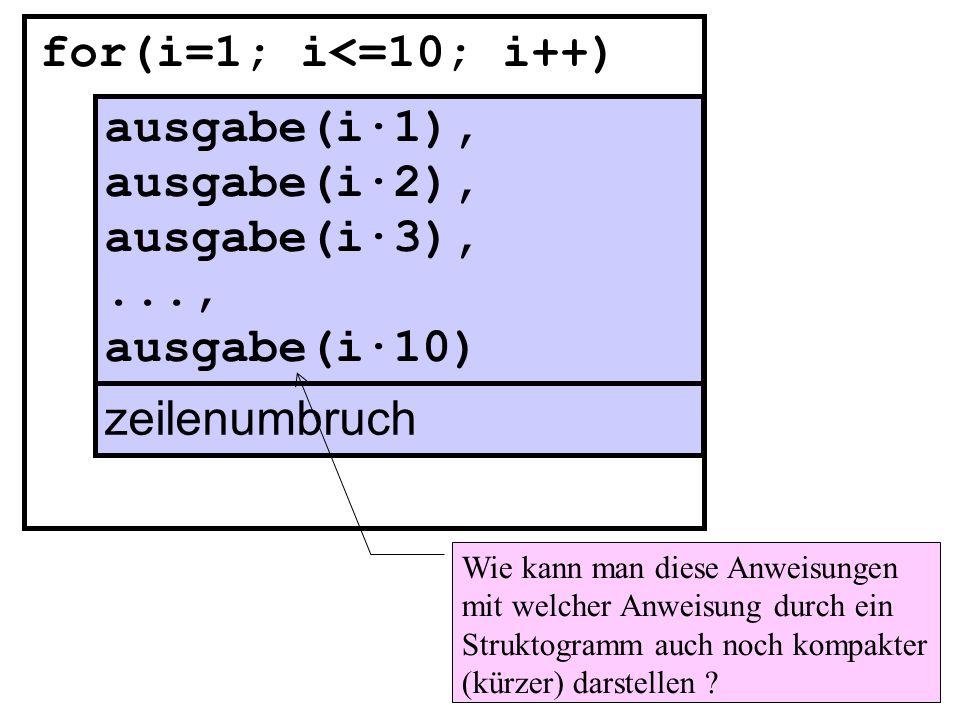 for(i=1; i<=10; i++) zeilenumbruch for(j=1; j<=10; j++) ausgabe(i*j)