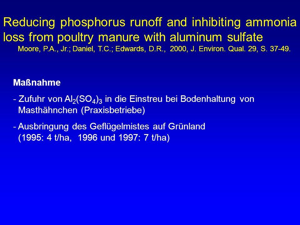 Maßnahme - Zufuhr von Al 2 (SO 4 ) 3 in die Einstreu bei Bodenhaltung von Masthähnchen (Praxisbetriebe) - Ausbringung des Geflügelmistes auf Grünland