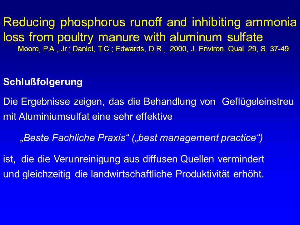 Schlußfolgerung Die Ergebnisse zeigen, das die Behandlung von Geflügeleinstreu mit Aluminiumsulfat eine sehr effektive Beste Fachliche Praxis (best ma