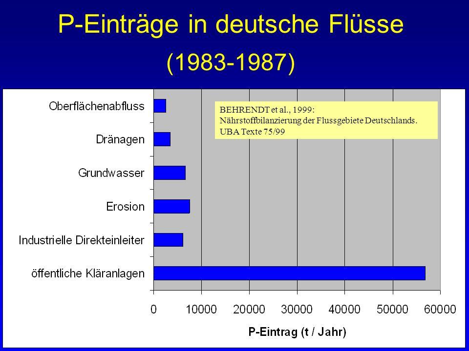 P-Einträge in deutsche Flüsse (1983-1987) BEHRENDT et al., 1999: Nährstoffbilanzierung der Flussgebiete Deutschlands. UBA Texte 75/99