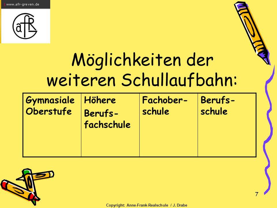 7 Möglichkeiten der weiteren Schullaufbahn: Gymnasiale Oberstufe Höhere Berufs- fachschule Fachober- schule Berufs- schule Copyright: Anne-Frank-Realschule / J.