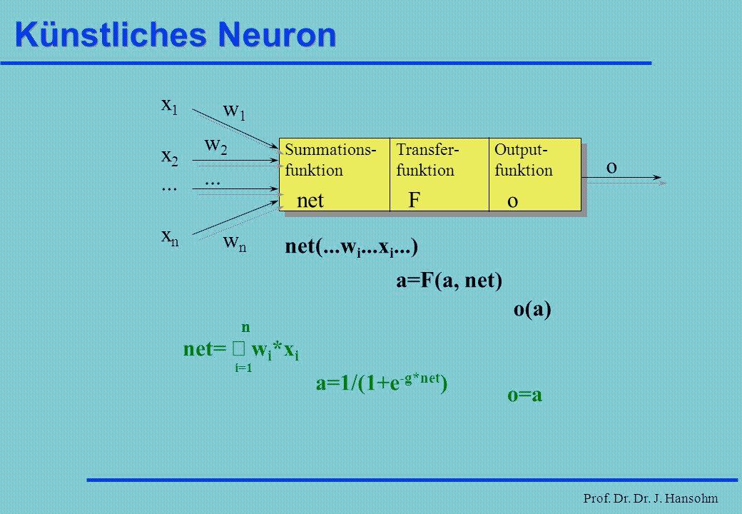 Prof. Dr. Dr. J. Hansohm Ameisensysteme Ergebnisse: ( = gute Lösungen) (jeweils 10 Durchläufe) ( 8 einfache Heuristiken ohne Verbesserung) ( 8 einfach