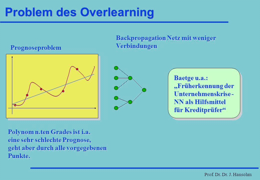 Prof. Dr. Dr. J. Hansohm NN und Reihenfolgeprobleme Trainiert mit durch anderen Algorithmus errechneten optimalen Reihenfolgen (Johnson-Algor.) Traini