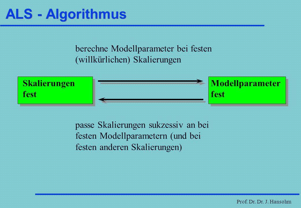 Prof. Dr. Dr. J. Hansohm Problem des Overlearning Backpropagation Netz mit weniger Verbindungen Backpropagation Netz mit weniger Verbindungen Baetge u