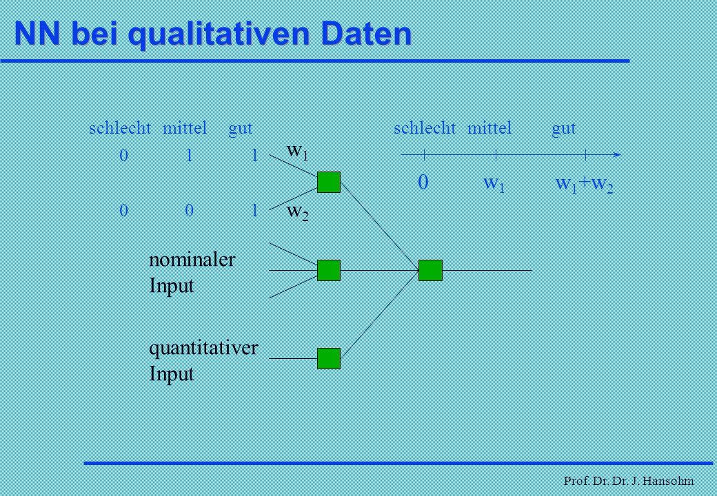 Prof. Dr. Dr. J. Hansohm ALS - Algorithmus Skalierungen fest Modellparameter fest passe Skalierungen sukzessiv an bei festen Modellparametern (und bei