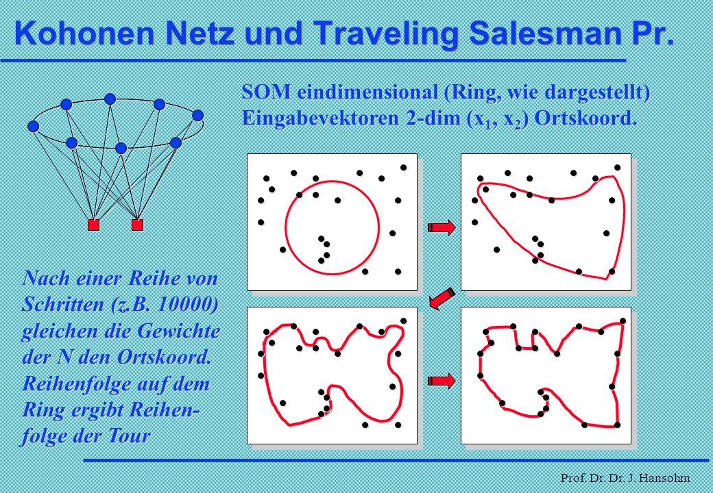 Prof. Dr. Dr. J. Hansohm Kohonen Netz Self Organizing Map (SOM) Neuronen der SOM regen sich unter- einander an in Abhängigkeit ihrer Lage im Raum. nah