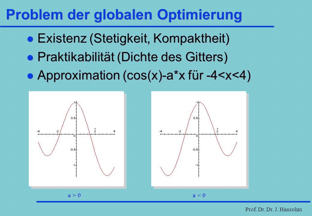 Prof. Dr. Dr. J. Hansohm Globale Optimierung Problemstellung: Lipschitz Bedingung: Eindimensionaler Fall: f: A, A n Ges. x min A mit f(x min ) = f* =