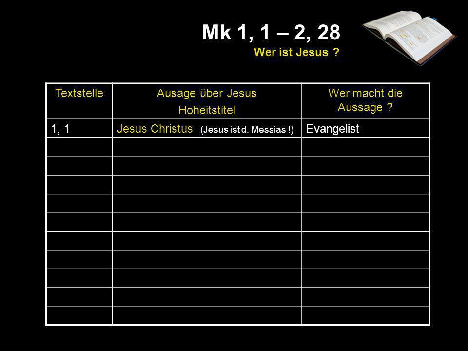Bibelkurs zum Neuen Testament Benningen a.N.