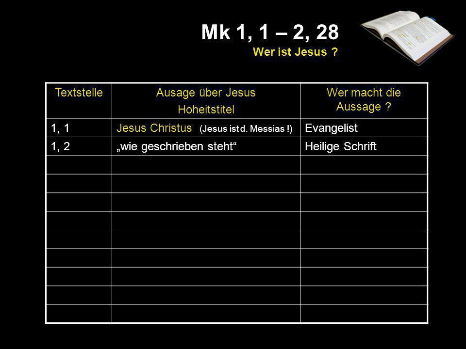 Mk 1, 1 – 2, 28 Wer ist Jesus .TextstelleAusage über Jesus Hoheitstitel Wer macht die Aussage .