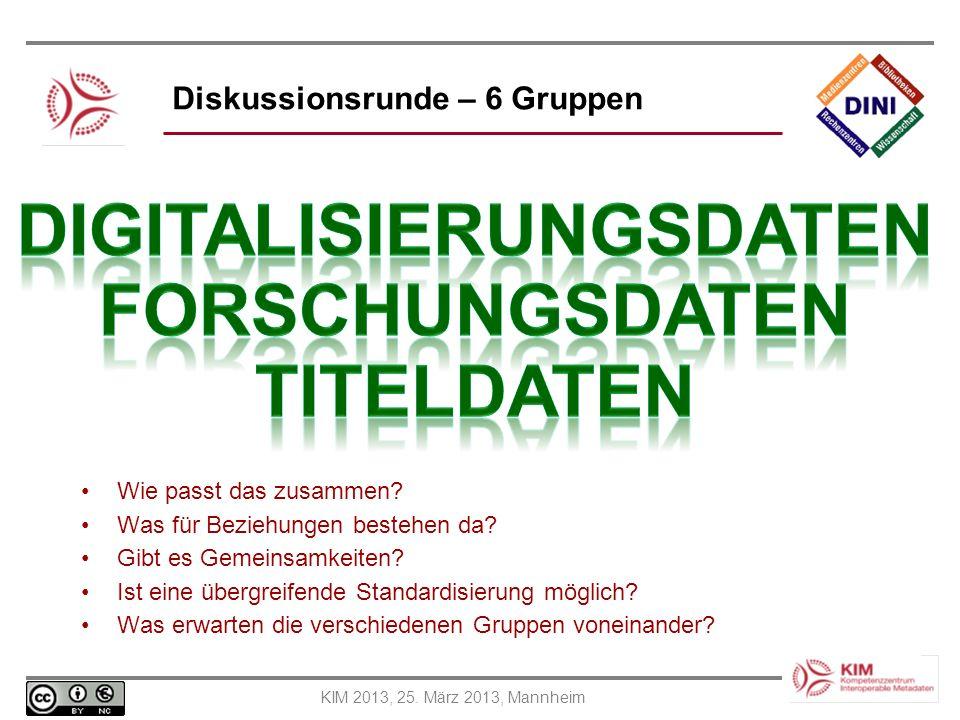 KIM 2013, 25. März 2013, Mannheim Diskussionsrunde – 6 Gruppen Wie passt das zusammen? Was für Beziehungen bestehen da? Gibt es Gemeinsamkeiten? Ist e
