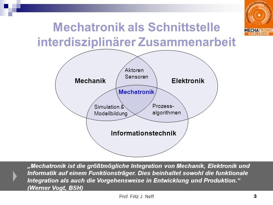 Prof. Fritz J. Neff3 Mechatronik als Schnittstelle interdisziplinärer Zusammenarbeit Aktoren Sensoren Mechatronik MechanikElektronik Informationstechn