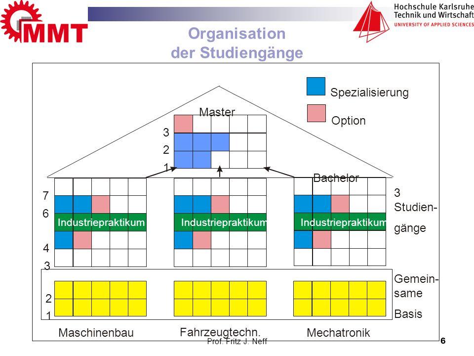 Prof. Fritz J. Neff6 Organisation der Studiengänge Maschinenbau Fahrzeugtechn. Mechatronik Master Bachelor Gemein- same Basis 3 Studien- gänge Industr