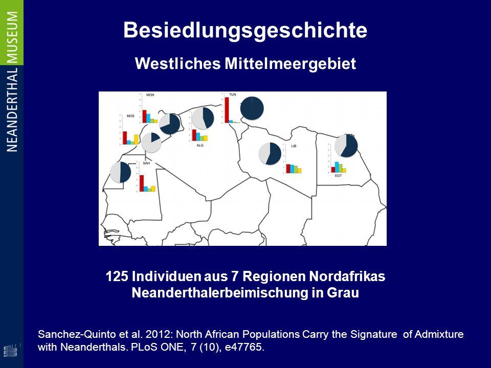 Besiedlungsgeschichte Westliches Mittelmeergebiet 125 Individuen aus 7 Regionen Nordafrikas Neanderthalerbeimischung in Grau Sanchez-Quinto et al. 201
