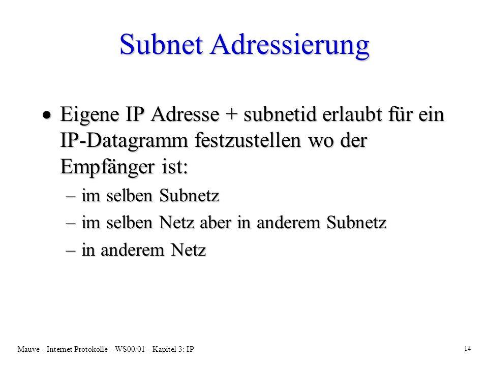 Mauve - Internet Protokolle - WS00/01 - Kapitel 3: IP 14 Subnet Adressierung Eigene IP Adresse + subnetid erlaubt für ein IP-Datagramm festzustellen w