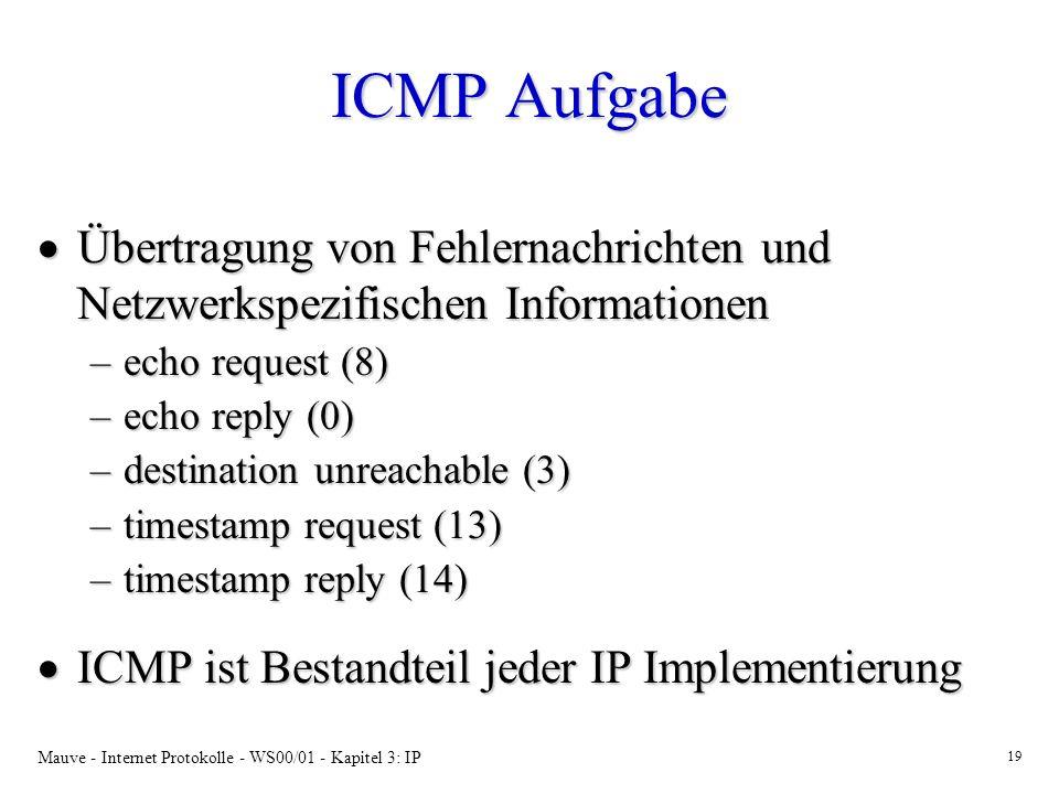 Mauve - Internet Protokolle - WS00/01 - Kapitel 3: IP 19 ICMP Aufgabe Übertragung von Fehlernachrichten und Netzwerkspezifischen Informationen Übertra