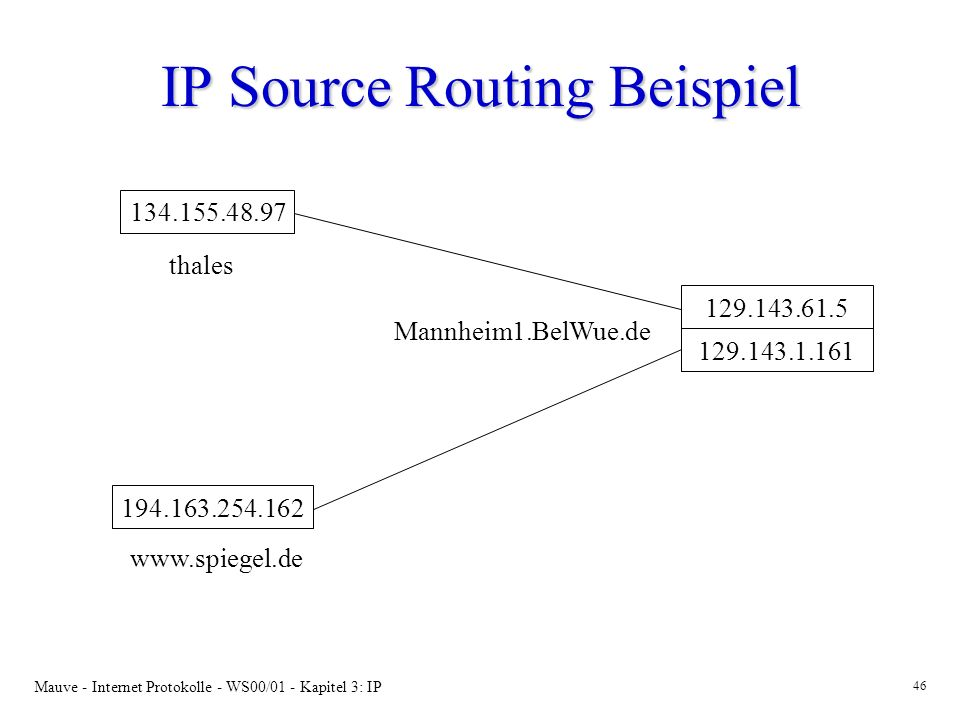 Mauve - Internet Protokolle - WS00/01 - Kapitel 3: IP 46 IP Source Routing Beispiel 134.155.48.97 129.143.61.5 129.143.1.161 194.163.254.162 thales Ma