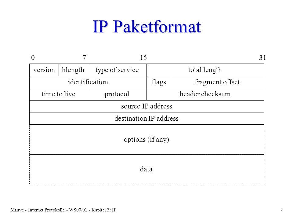 Mauve - Internet Protokolle - WS00/01 - Kapitel 3: IP 6 IP Header Felder I version (4-bits): version (4-bits): –aktuell IPv4, Nachfolger IPv6 header length (4 bits): header length (4 bits): –Anzahl an 32-bit Worten im Header type-of-service (8 bits): type-of-service (8 bits): –nur 4 bits werden tatsächlich verwendet: minimize-delay, maximize throughput, maximize reliability, minimize monetary costsminimize-delay, maximize throughput, maximize reliability, minimize monetary costs –signalisiert den Wunsch des Senders nach einer bestimmten Handhabung des Datagrammes –keine Garantie.