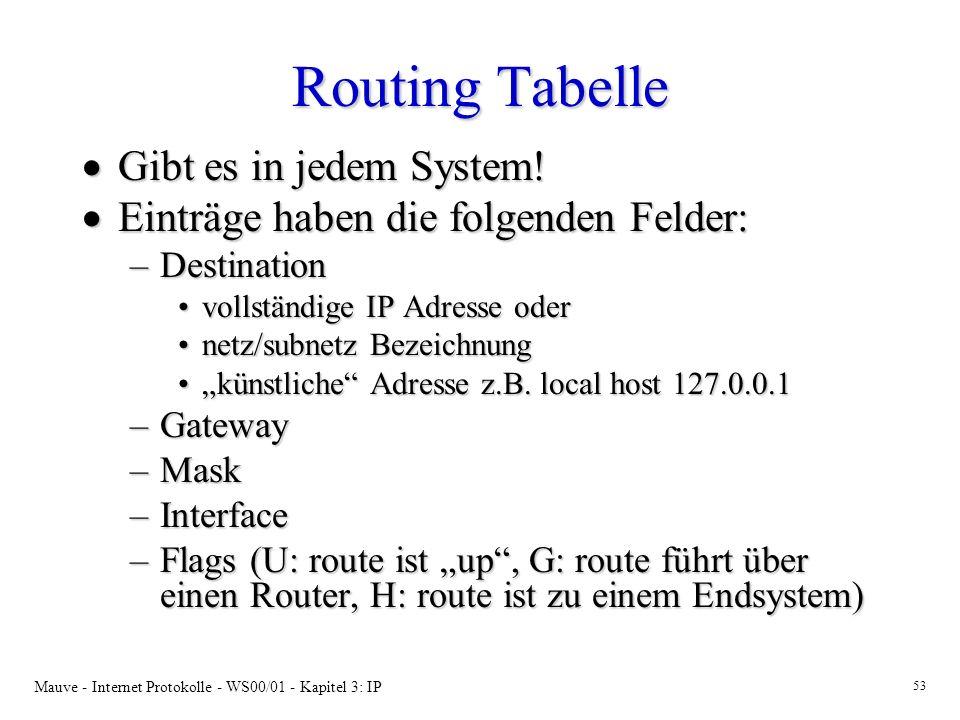 Mauve - Internet Protokolle - WS00/01 - Kapitel 3: IP 53 Routing Tabelle Gibt es in jedem System! Gibt es in jedem System! Einträge haben die folgende