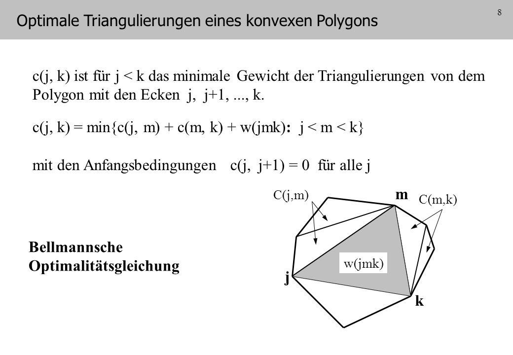 8 c(j, k) ist für j < k das minimale Gewicht der Triangulierungen von dem Polygon mit den Ecken j, j+1,..., k. Optimale Triangulierungen eines konvexe